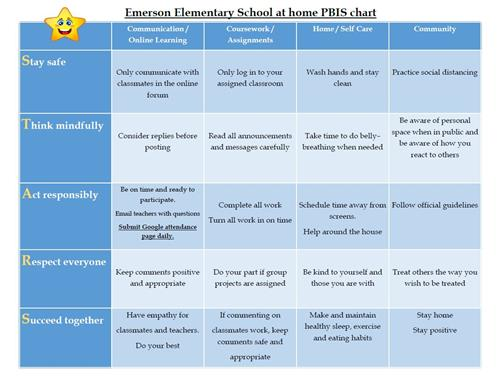 Link To PBIS At Home Chart PDF