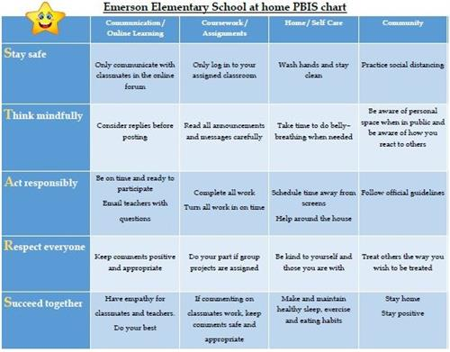 Link To Emerson at home PBIS chart PDF