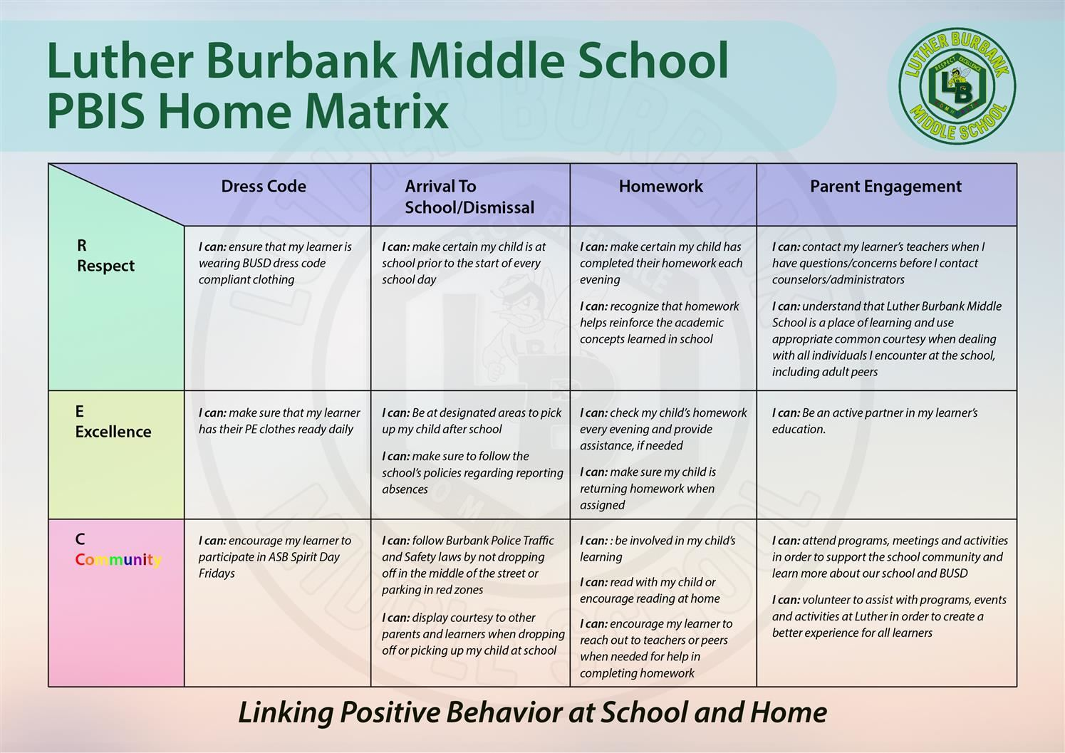 PBIS Home Matrix - Linking Positive Behavior at School and Home